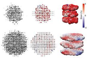 나노입자의 '표정'까지 분석하는 알고리즘 개발