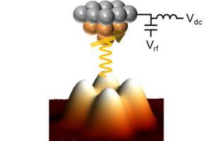 양자나노과학 연구단, 원자 조작을 기반으로 양자 다체계 연구한다