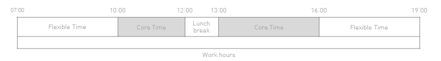 work hours image