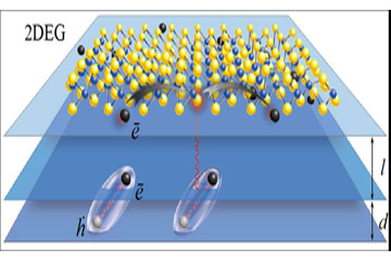 Novel mechanism of electron scattering in graphene-like 2D materials