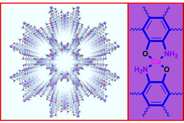 Oxygen can do a favor to synthesize metal-organic frameworks