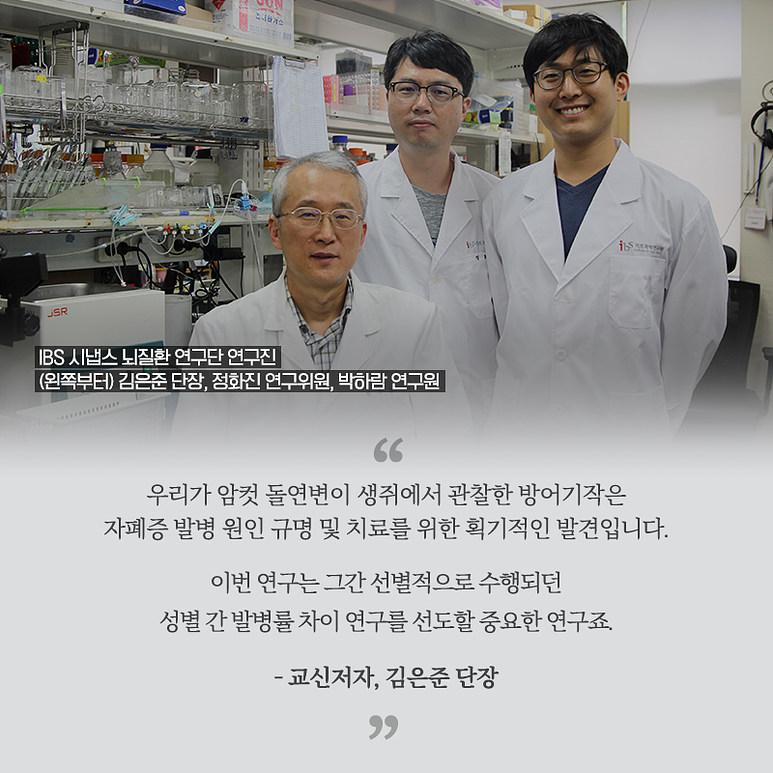 IBS 시냅스 뇌질환 연구단 연구진 (왼쪽부터) 김은준 단장, 정화진 연구위원, 박하람 연구원 '우리가 암컷 돌연변이 생쥐에서 관찰한 방어기작은 자폐증 발병 원인 규명 및 치료를 위한 획기적인 발견입니다. 이번 연구는 그간 선별적으로 수행되던 성별 간 발병률 차이 연구를 선도할 중요한 연구죠. - 교신저자, 김은준 단장'