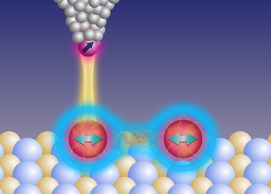 Enhancing quantum coherence of atoms on a surface.