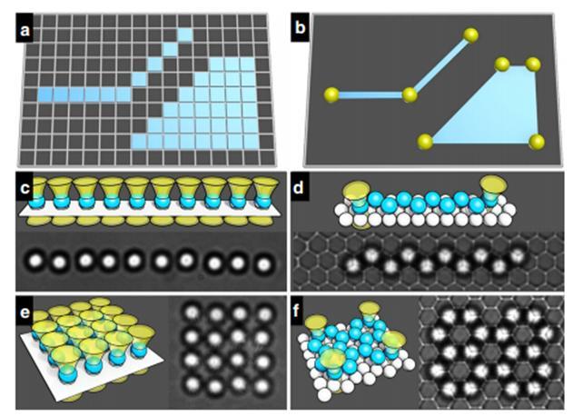 비트맵(왼쪽)과 벡터 이미지 개념(오른쪽)을 이용한 콜로이드 조립법. 기존 콜로이드 조립은 광학집게(노란색)를 콜로이드 입자 수(파란색)만큼 사용해 구조를 만들었다. 연구진이 고안한 기술로는 콜로이드 조립에 필요한 광학 집게 수를 대폭 줄일 수 있다. (사진: IBS)
