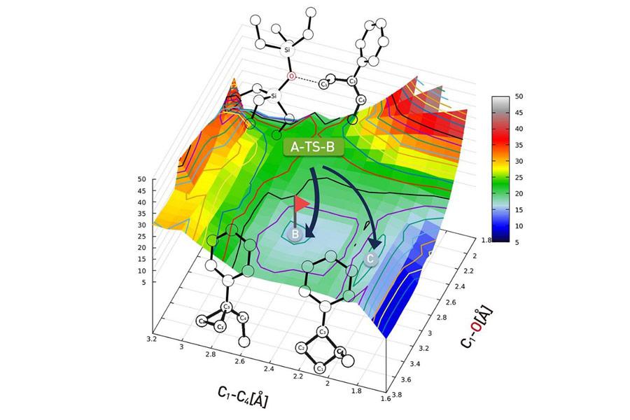 분자활성 촉매반응 연구단 박지용 연구위원의 '분자 세상에서의 골프 경기:버디 혹은 보기?'