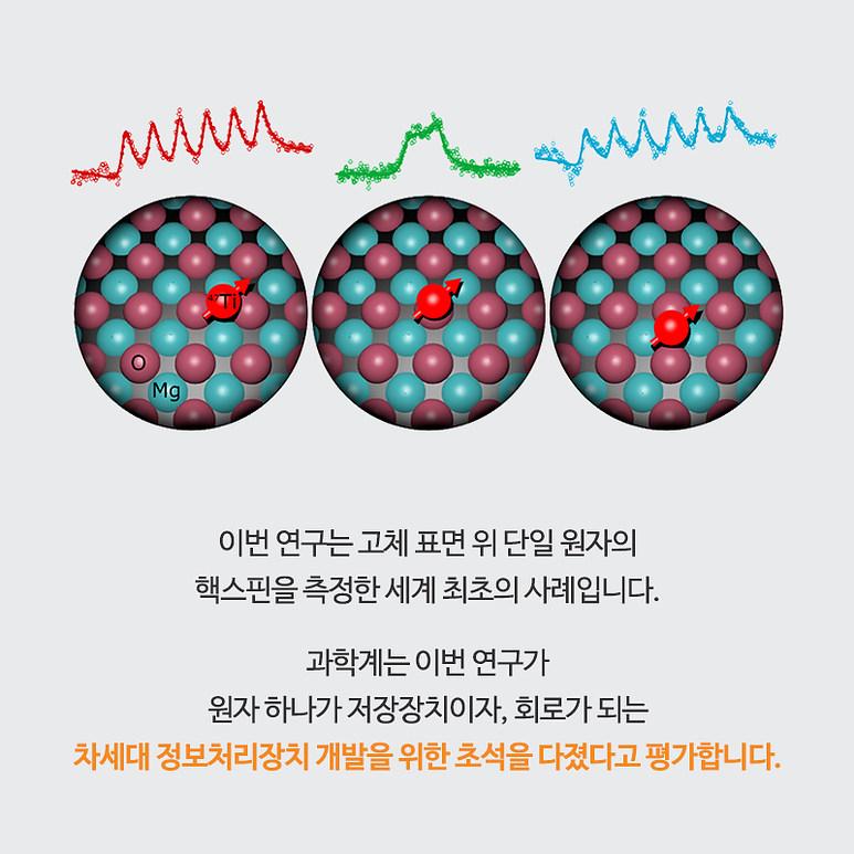 이번 연구는 고체 표면 위 단일 원자의 핵스핀을 측정한 세계 최초의 사례입니다. 과학계는 이번 연구가 원자 하나가 저장장치이자, 회로가 되는 차세대 정보처리장치 개발을 위한 초석을 다졌다고 평가합니다.