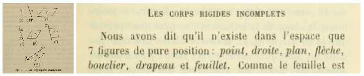 르네 드 소쉬르(Rene De Saussure, 그 유명한 언어학자가 맞다!)의 저작물 일부. 텍스트 맨 하단의 'drapeau'가 깃발을 뜻하는 프랑스어다.