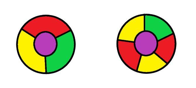 왼쪽 지도와 달리 오른쪽 지도는 모두 다른 3개 나라와 동시에 인접하는 4개 나라를 갖지 않지만 4색으로 색칠 가능하다.