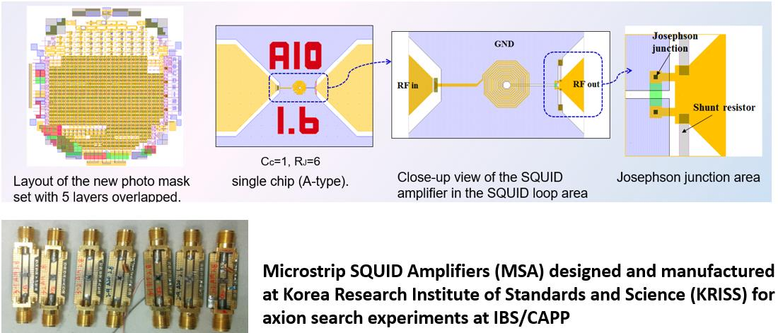 Microstrip SQUID Amplifiers from KRISS