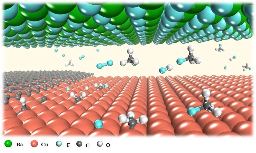 불소의 국소적 활용을 통한 초고속 그래핀 성장 원리.