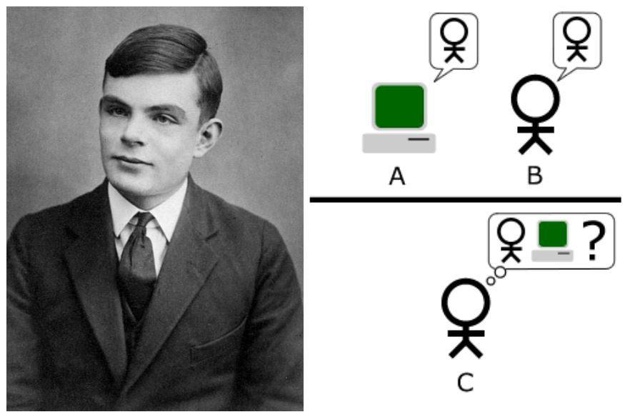 알렌 튜링(왼쪽 사진)이 고안한 튜링 테스트(오른쪽 사진)는 두 명의 사람과 한 대의 인공지능 컴퓨터가 필요하다. 심판역할을 맡은 한 사람은 오직 컴퓨터 채팅으로만 대화를 해야 하며 어느 쪽이 사람이고, 인공지능인지 맞춰야 한다. (출처: 위키백과)