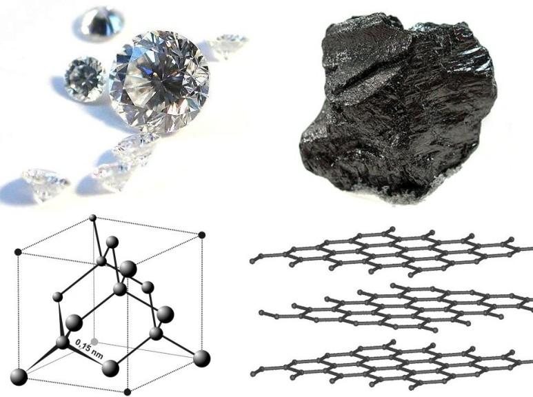 다이아몬드(왼)와 흑연(오)의 결정 구조. 모두 같은 탄소 원자로 이루어졌지만 결합이 달라 서로 다른 구조를 이루고 있다 ⓒWikimedia Commons