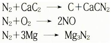 하버·보슈법(Haber-Bosch process) 암모니아의 합성은 비료 생산을 통해 기아 극복에 기여했지만,화약 생산에도 사용돼 1차 세계대전을 촉발했다고 평가받는다. (출처: 사이언스올)