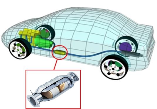 자동차 배기 파이프에 장착된 벌집형의 삼원촉매 (출처: Stao Blog, Skup złomu)