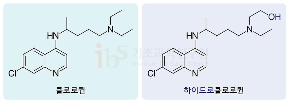 말라리아 치료제인 클로로퀸(왼쪽)과 하이드록시(하이드로)클로로퀸의 구조.