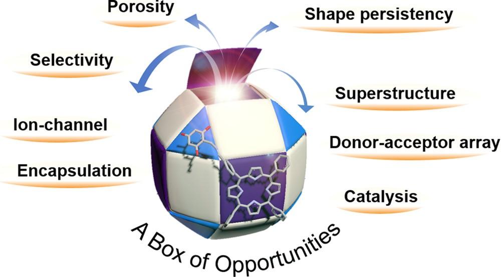 포피린 박스의 모습. IBS 복잡계 자기조립 연구단은 2018년 포피린의 자기조립 현상을 이용해 포피린 박스 나노입자를 합성하고, 그 연구결과를 미국화학회지(JACS)에 게재한 바 있다.(출처: JACS)