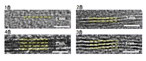 1~4층 그래핀의 전자 현미경 사진