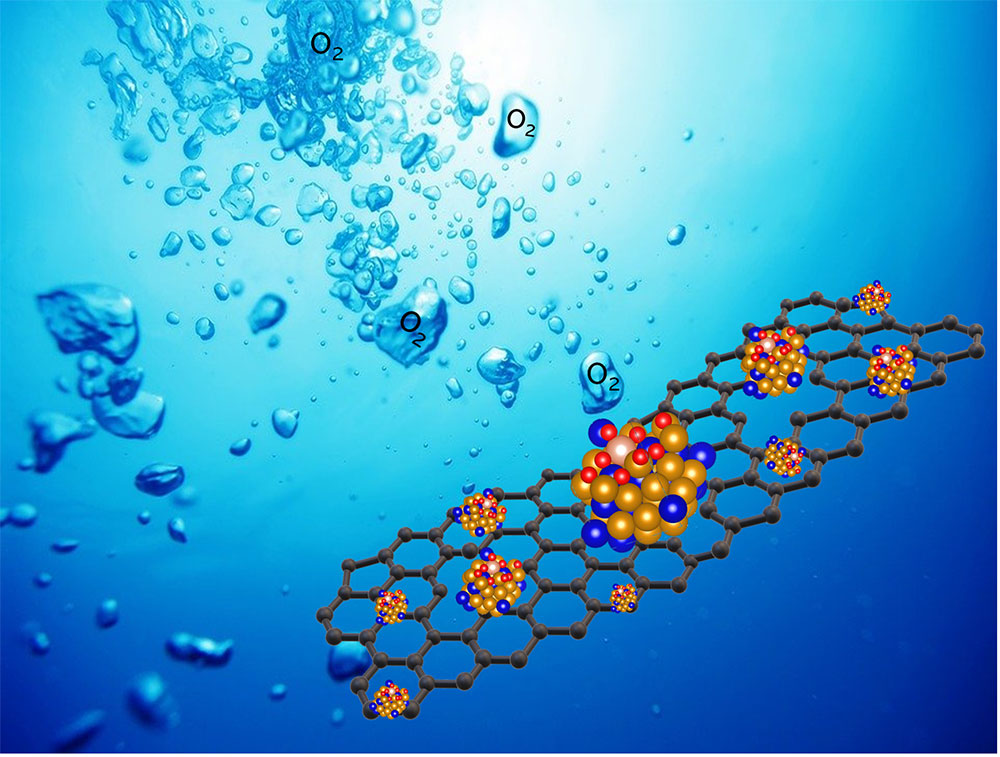 Figure 1 Highly efficient, long-lasting electrocatalyst to boost hydrogen fuel production