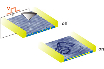 IBS researchers succeed in controlling the metal-insulator transition of a Mott insulator in nanoscale